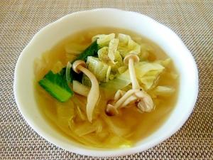 キャベツと玉ねぎと小松菜のスープ♪