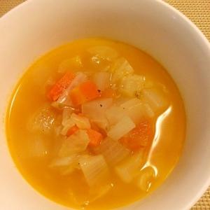 鶏がらスープで☆ミネストローネ