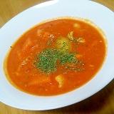 基本のデトックススープ