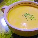 材料を攪拌してから作る簡単で美味しい~コーンスープ