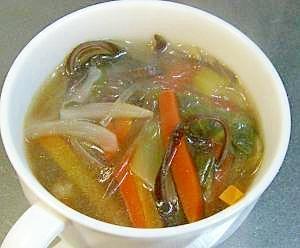野菜を食べる、チンゲン菜と春雨の中華スープ