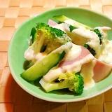 ブロッコリーときゅうりとハムのサラダ